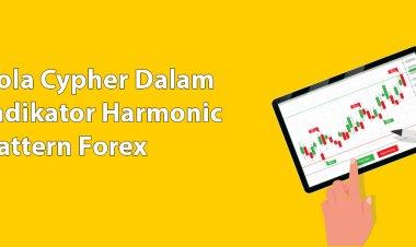 Pola Cypher Dalam Indikator Harmonic Pattern Forex